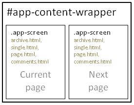 content_wrapper_detail