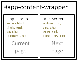 content_wrapper_detail